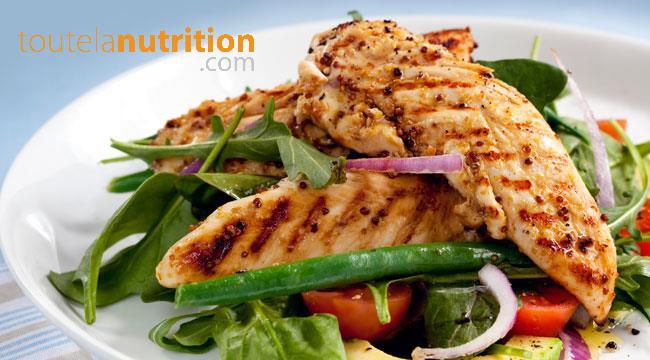 Des aliments qui brûlent la graisse?