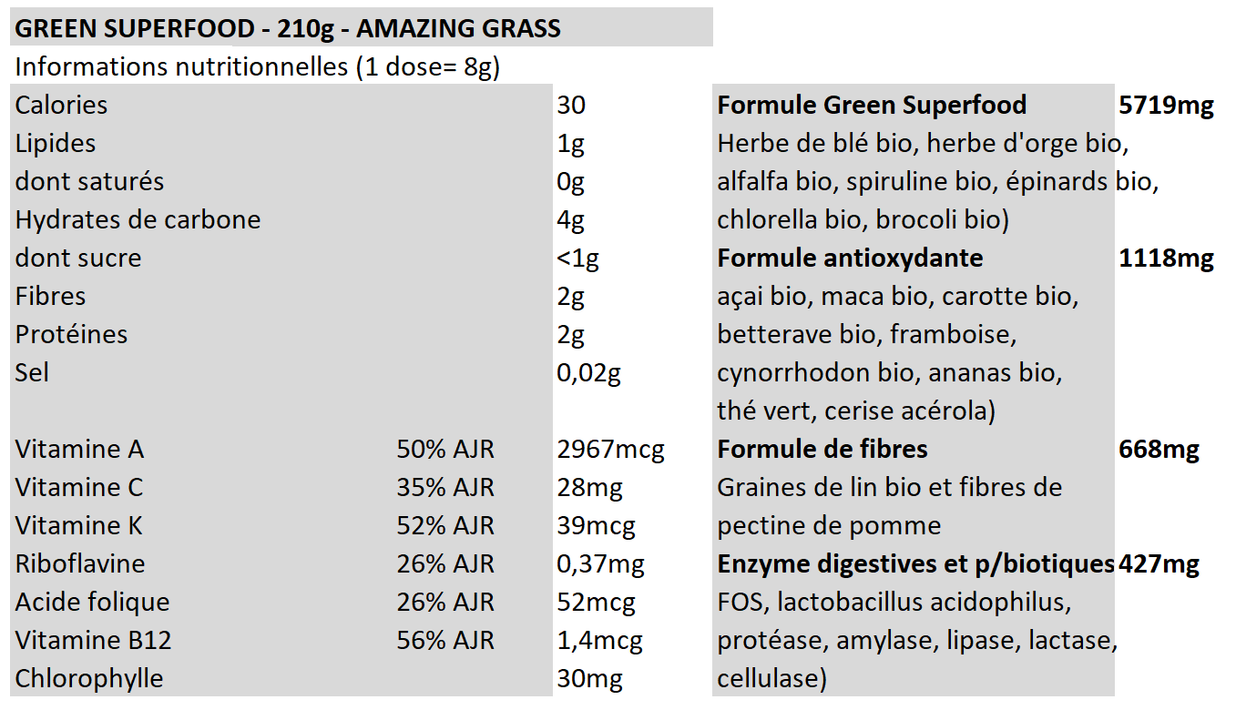 Green Super Food - Amazing Grass