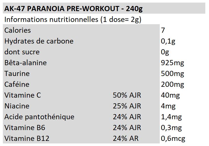 AK-47 Paranoia Pre Workout