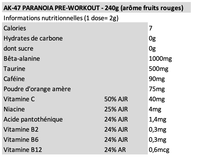 AK 47 - Paranoia Pre Workout Fruits rouges