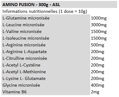 Amino Fusion - All Sports Labs