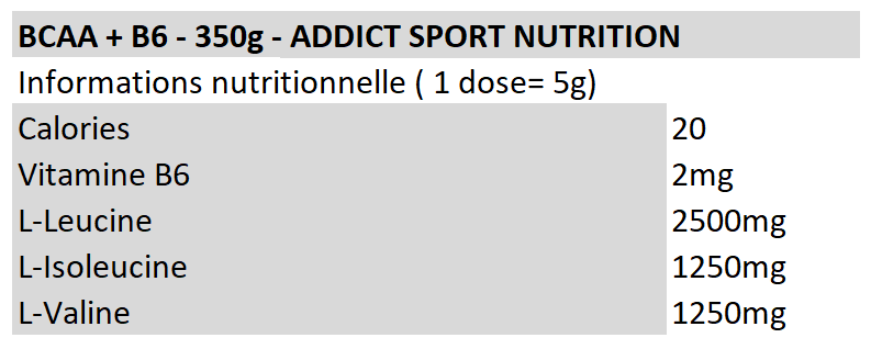BCAA+B6 - Addict Sport Nutrition
