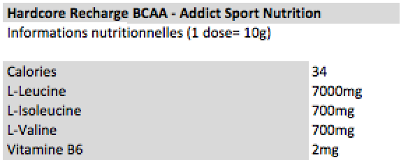 Hardcore-Recharge-BCAA-AddictSport