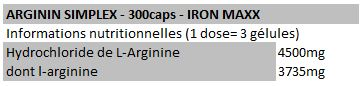 ArgininSimplex-IronMaxx