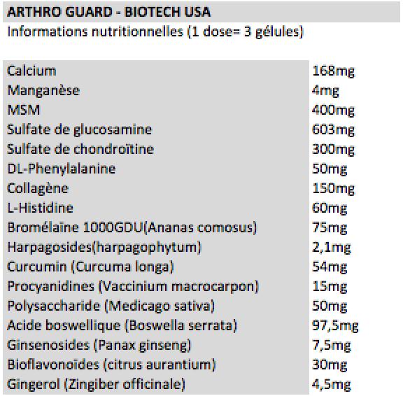 ArthroGuard_BiotechUSA