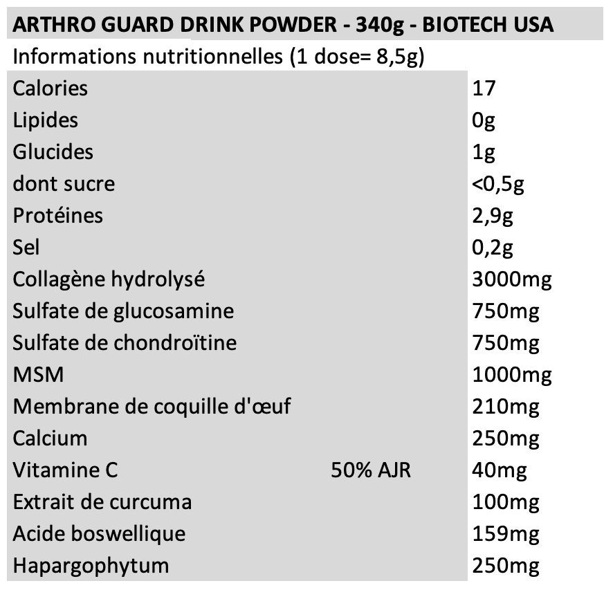Arthro Guard Drink Powder - Biotech USA