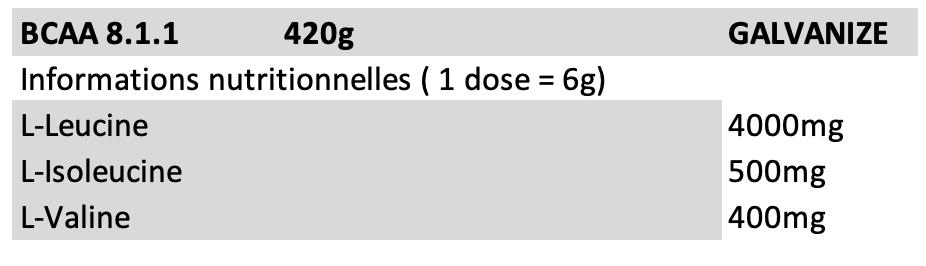 BCAA 8.1.1 - Galvanize