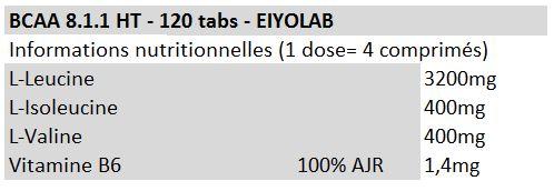 BCAA 8.1.1 HT tabs - Eiyolab