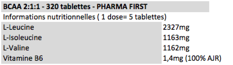 BCAA-PharmaFirst