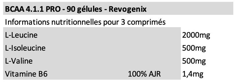 BCAA 4.1.1 Pro - Revogenix
