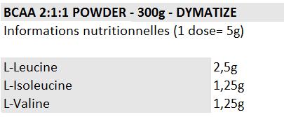 bcaa211powder_dymatize
