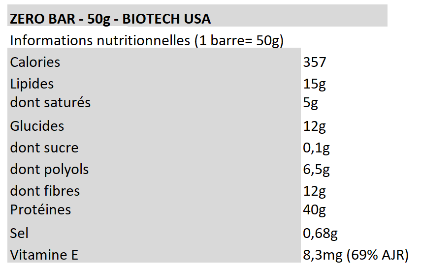 Zero Bar - Multi pack - BIOTECH USA