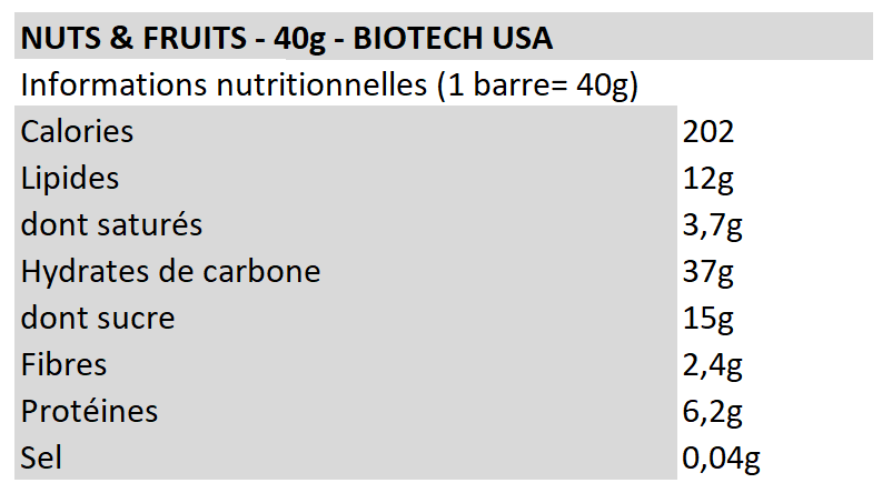 Nuts&Fruits - BIOTECH USA