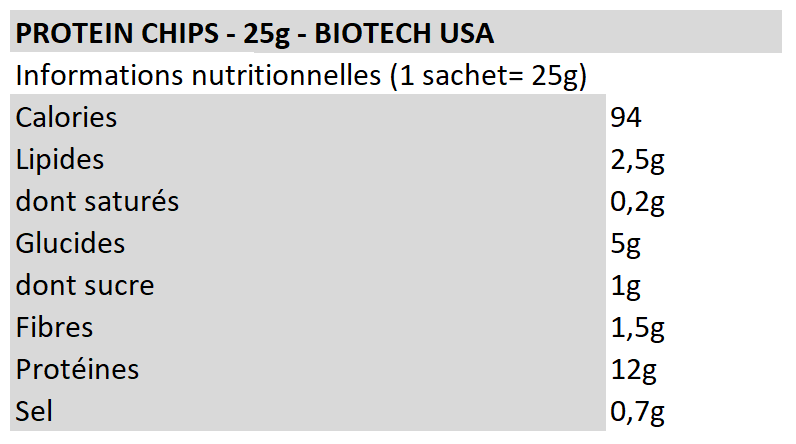 Protein Chips - Biotech USA