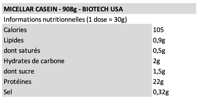Micellar Casein - Biotech USA