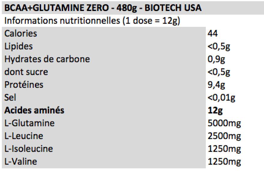 Biotech USA - BCAA+Glutamine Zero
