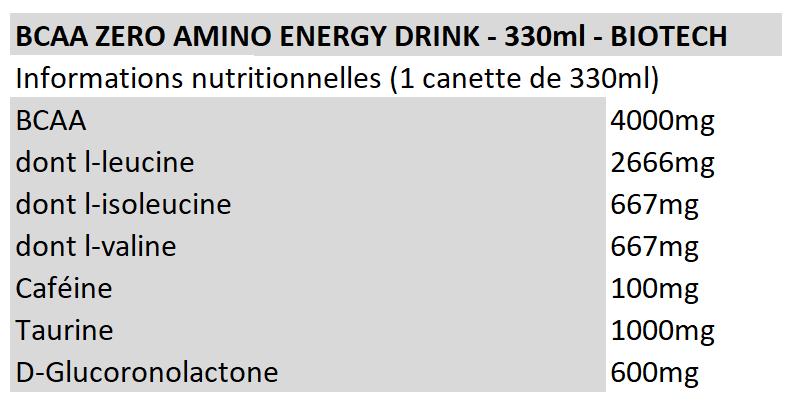 bcaa zero amino energy drink