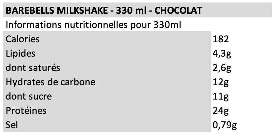 Barebells Milkshake Chocolat