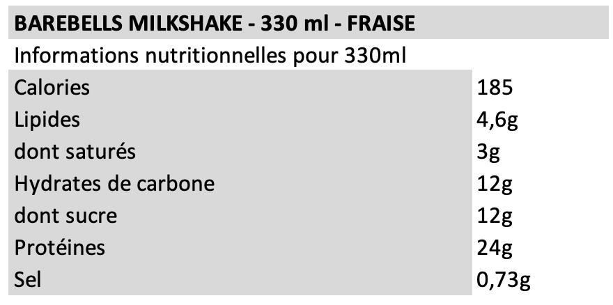Barebells Milkshake Fraise