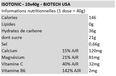 Isotonic - Biotech USA