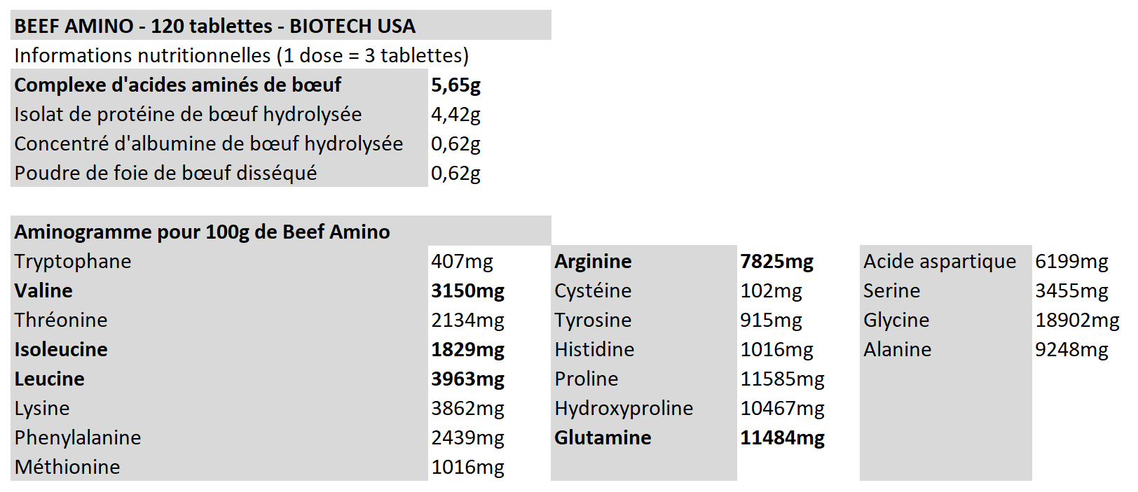 Beef Amino - Biotech USA