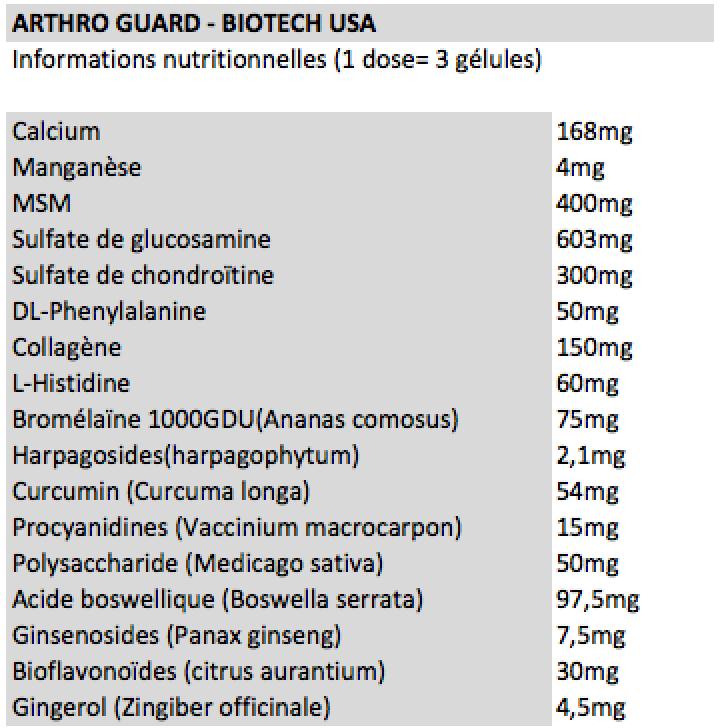 Biotech-Arthroguard