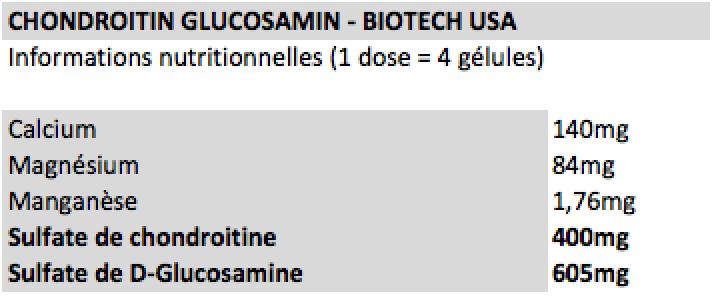 BiotechUSA_GlucoChondro