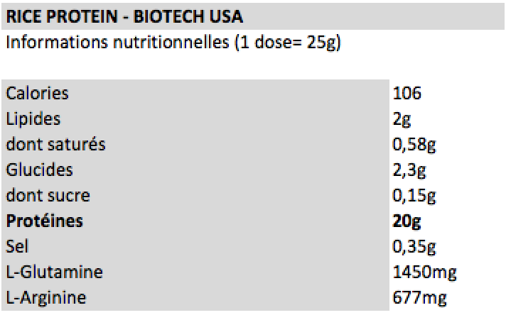 Biotech-RiceProtein