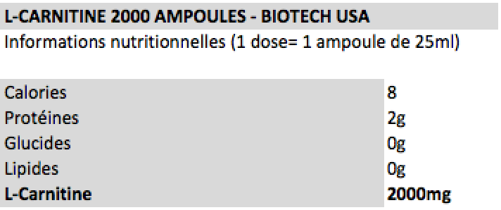 carnitine2000-Biotech