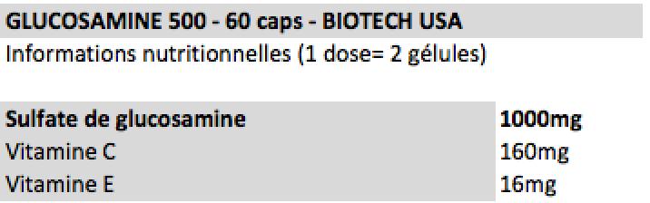 Glucosamine500-Biotech