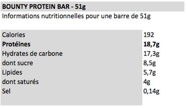 Bounty-Protein-Bar