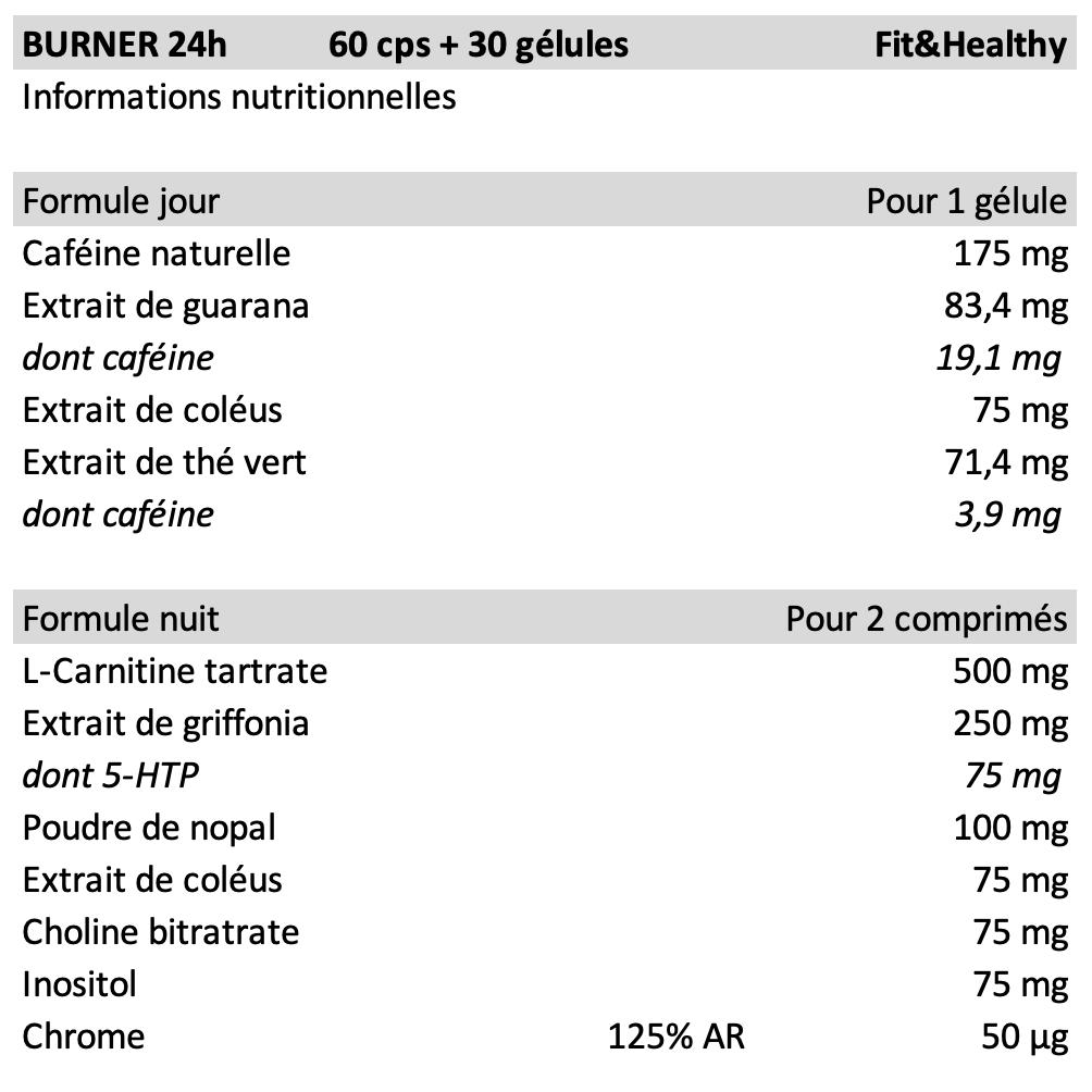 Burner 24 - Fit&Healthy
