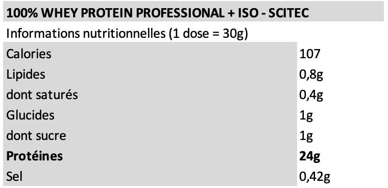 100% whey professional + iso - Scitec