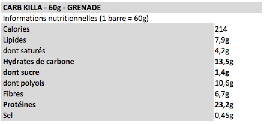 Carb Killa- Grenade