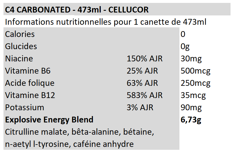 Cellucor - C4 Carbonated