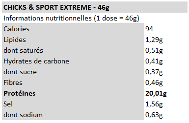 Chicks and Sport Extreme 46g
