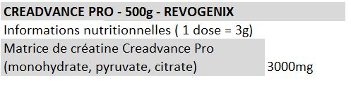 Creadvance pro poudre - Revogenix
