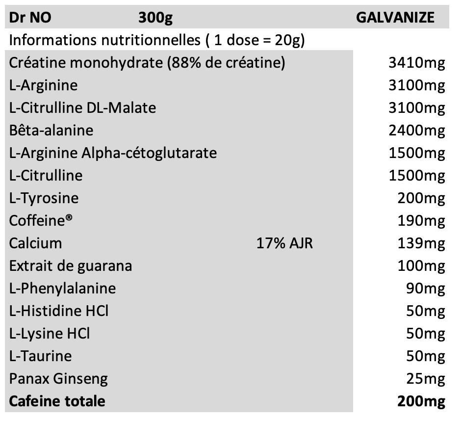 Dr NO - Galvanize