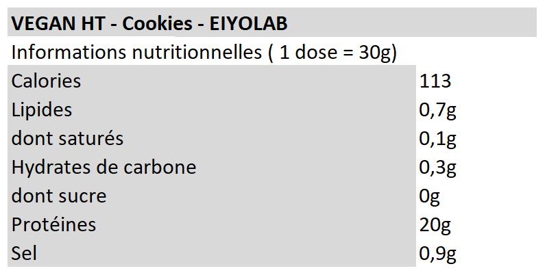 Eiyolab - Vegan HT cookies