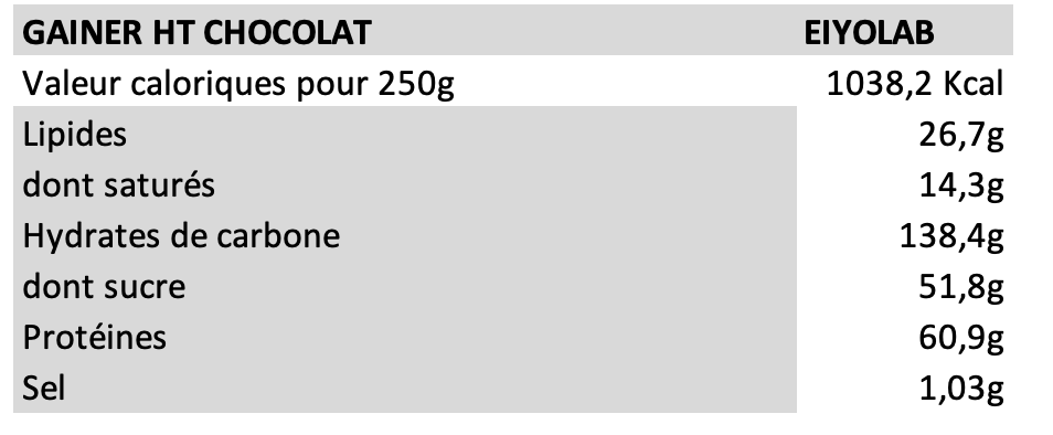 Eiyolab - Gainer HT Chocolat