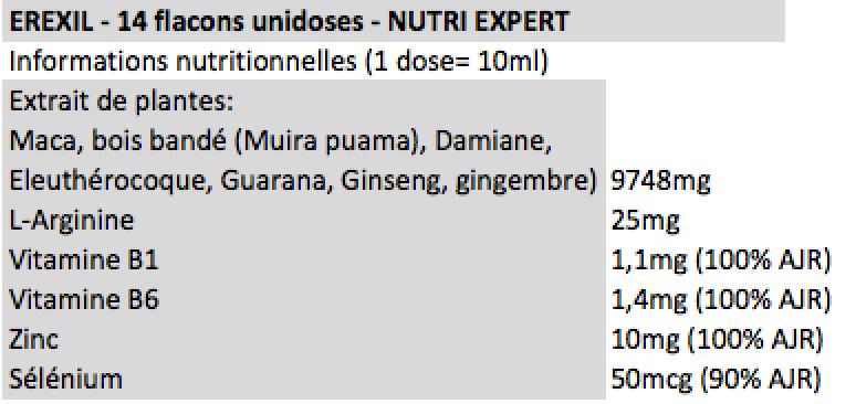 Erexil-nutriexpert