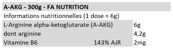 A-AKG - FA NUTRITION