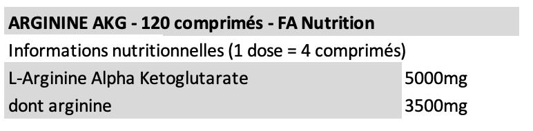 Arginine AKG - FA Nutrition