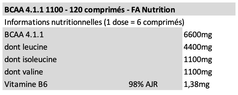 BCAA 4.1.1 - FA Nutrition