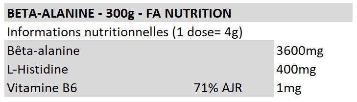Beta-Alanine - FA Nutrition
