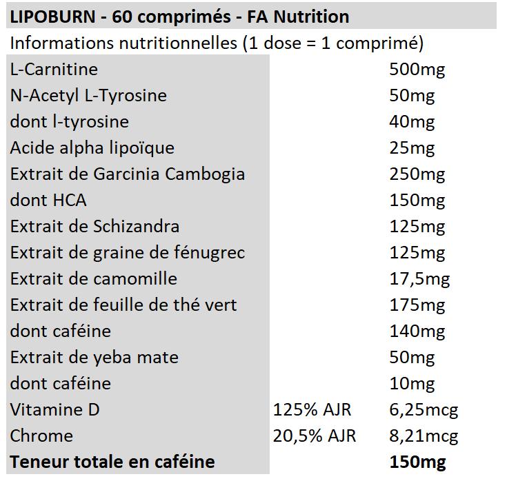Lipoburn - FA Nutrition