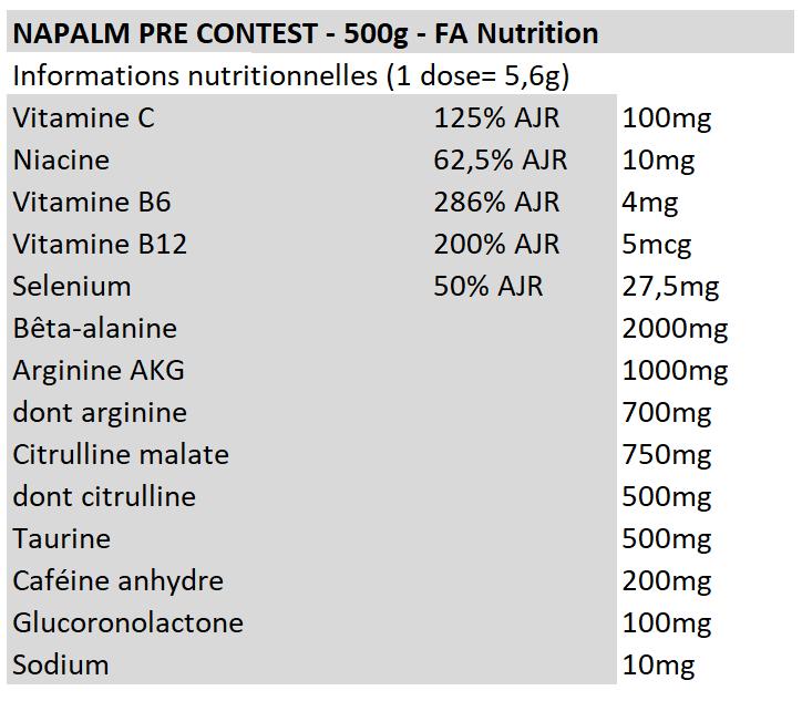 Napalm Pre Contest - FA Nutrition