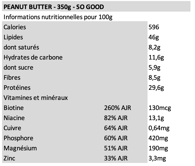 Peanut Butter - FA Nutrition