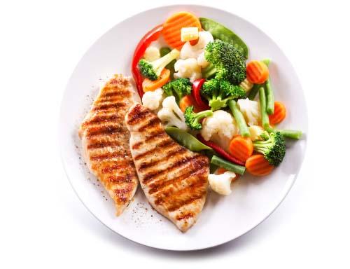 Fréquence des repas pour brûler les graisses
