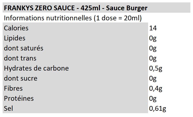 Franky's Zero Sauce